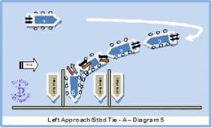 dock-tio-intro-diagram