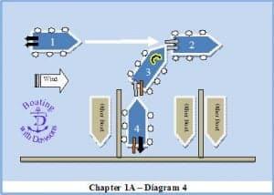 docking-diagram