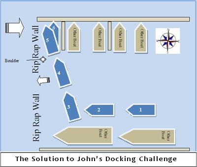 solution to boat docking challenge
