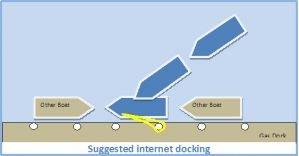 internet-docking